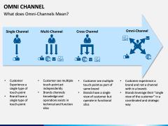 Omni Channel PPT Slide 3
