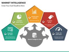 Market intelligence PPT slide 20