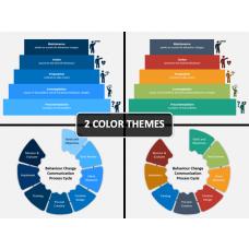 Behavior Change Communication PPT Cover Slide