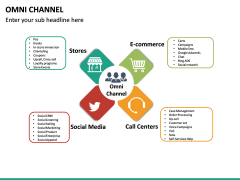 Omni Channel PPT Slide 18