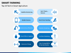 Smart Farming PPT Slide 2