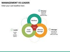 Management Vs Leader PPT slide 26