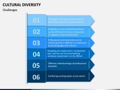 Cultural Diversity PPT Slide 10
