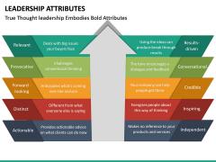 Leadership Attributes PPT Slide 17