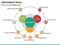 Employability Skills PPT Slide 13