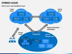 Hybrid Cloud PPT Slide 12
