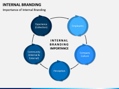 Internal Branding PPT Slide 12