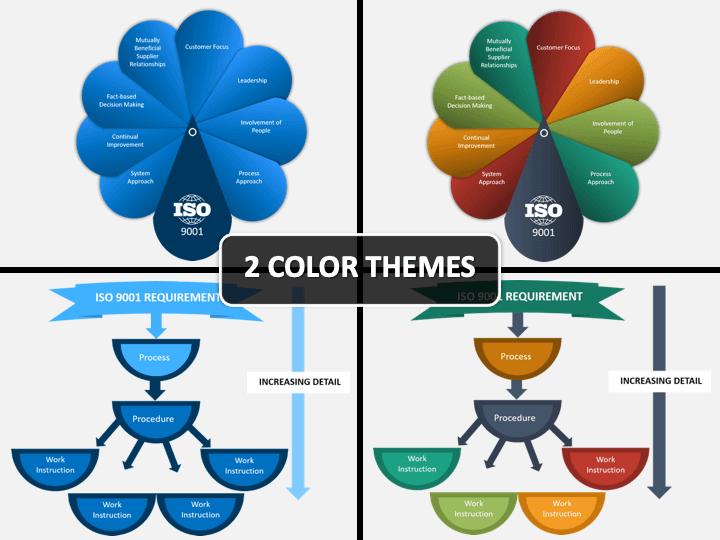 ISO 9001 PPT Cover Slide