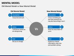 Mental Model PPT Slide 9