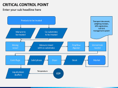 Critical Control Point PPT Slide 14