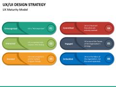 UX/UI Design Strategy PPT Slide 31