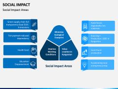 Social Impact PPT Slide 12