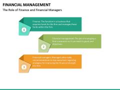 Financial Management PPT Slide 24