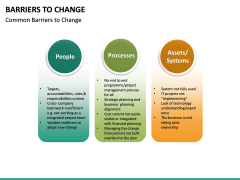 Barriers to Change PPT slide 14