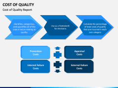 Cost of Quality PPT Slide 10
