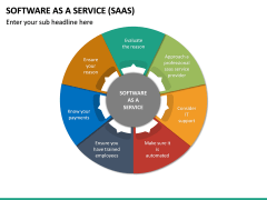 Software as a Service (SaaS) PPT Slide 31