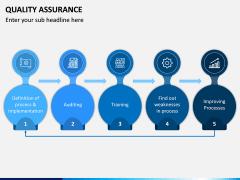 Quality Assurance PPT Slide 13