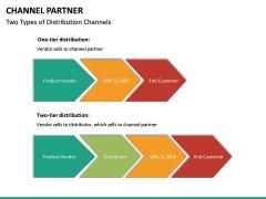 Channel Partner PPT Slide 28