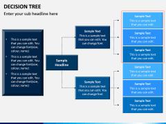 Decision Tree PPT Slide 5