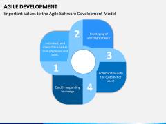 Agile Development PPT Slide 10