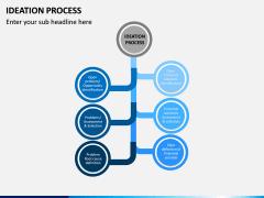 Ideation Process PPT Slide 2