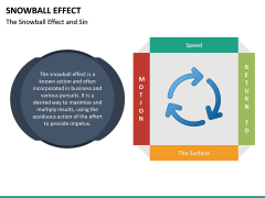 Snowball Effect PPT Slide 15