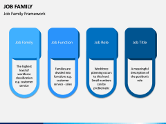 Job Family PPT Slide 2