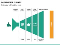 E-commerce Funnel PPT Slide 20