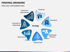 Personal Branding PPT Slide 14