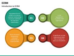 eCRM PPT Slide 21