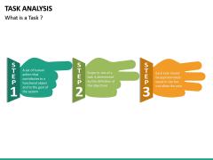 Task Analysis PPT Slide 17