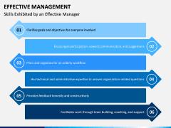 Effective Management PPT Slide 17