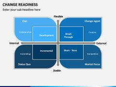 Change Readiness PPT Slide 12