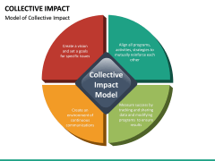 Collective Impact PPT Slide 19