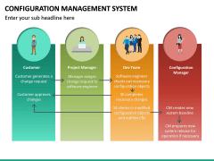 Configuration Management System PPT Slide 21