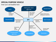 Special Purpose Vehicle (SPV) PPT Slide 8