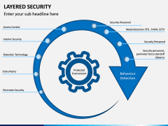 Layered Security PPT slide 10