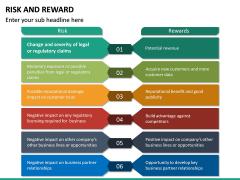 Risk and Reward PPT Slide 14