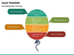 Sales Training PPT Slide 18