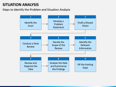 Situation Analysis PPT slide 8