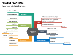 Project Planning PPT Slide 40