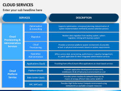 Cloud Services PPT Slide 3