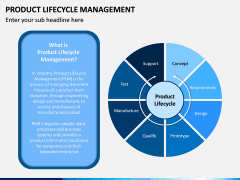 Product Life-cycle Management PPT Slide 3