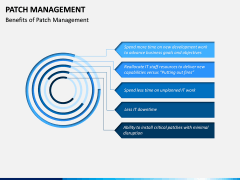Patch Management PPT Slide 14