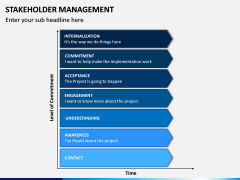 Stakeholder Management PPT Slide 9
