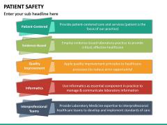 Patient Safety PPT Slide 29