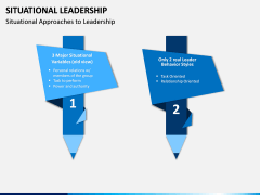 Situational Leadership PPT Slide 4