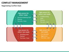 Conflict Management PPT Slide 23