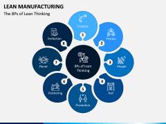 Lean Manufacturing PPT Slide 13