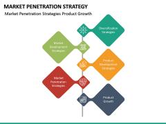 Market Penetration PPT Slide 23